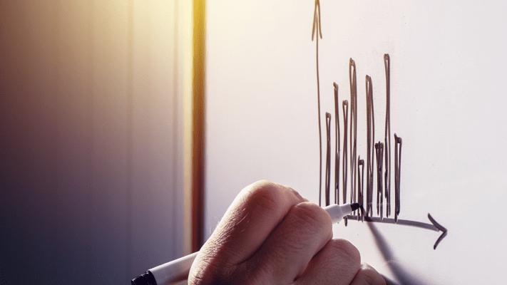 Por que e como medir os resultados do treinamento corporativo